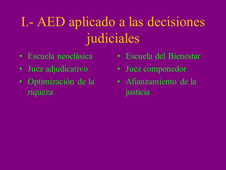 I.- AED aplicado a las decisiones judiciales