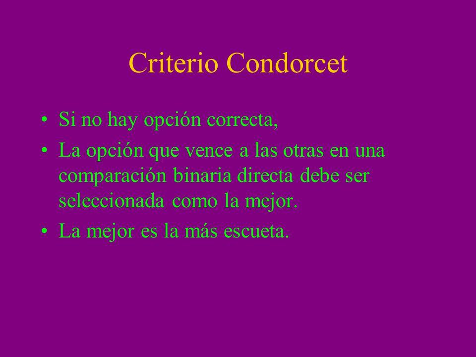 Criterio Condorcet Si no hay opción correcta,
