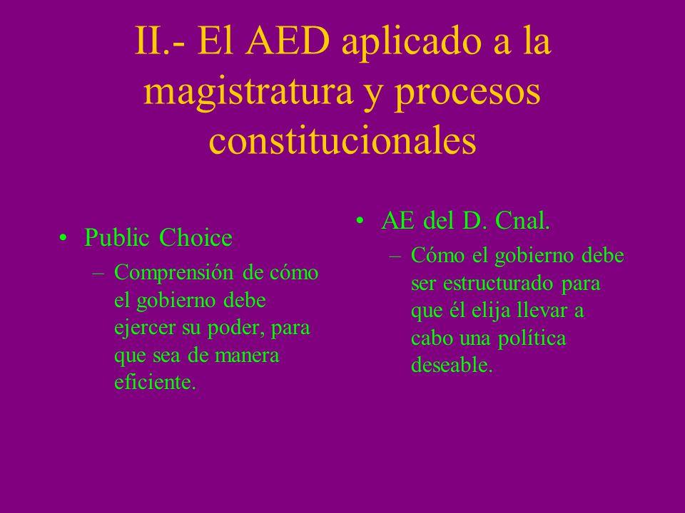 II.- El AED aplicado a la magistratura y procesos constitucionales