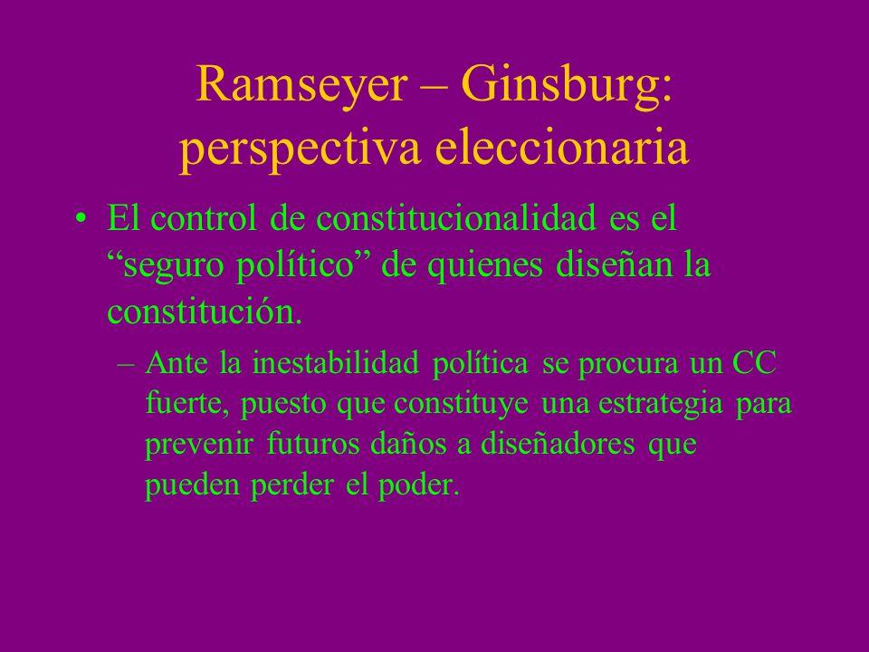 Ramseyer – Ginsburg: perspectiva eleccionaria