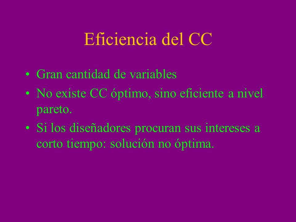 Eficiencia del CC Gran cantidad de variables