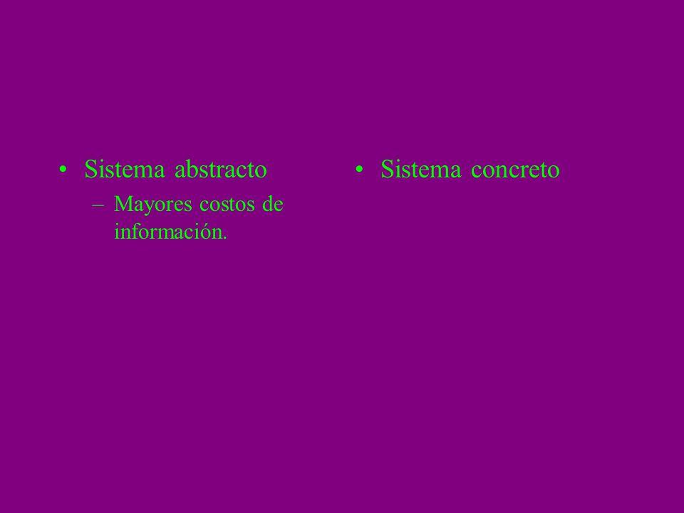 Sistema abstracto Mayores costos de información. Sistema concreto