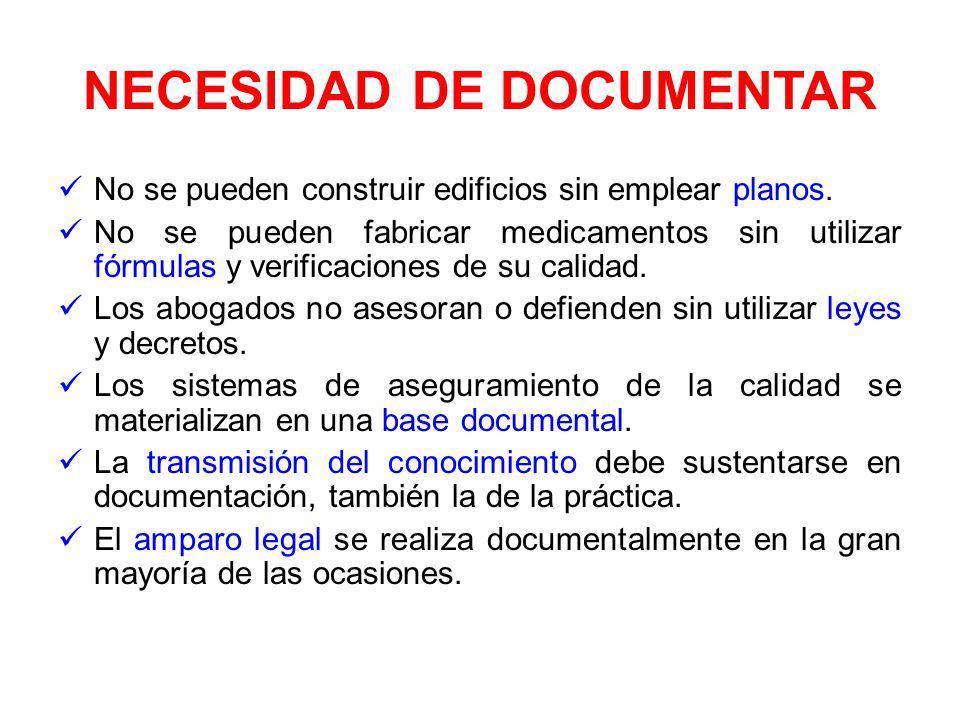 NECESIDAD DE DOCUMENTAR