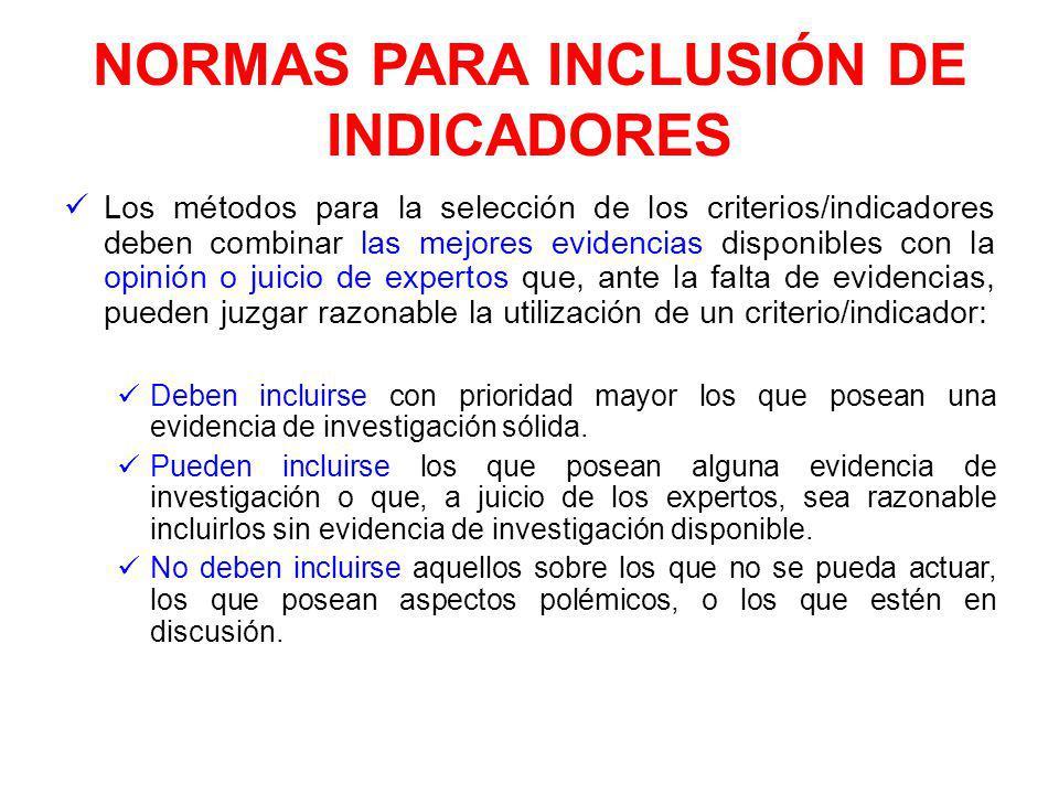 NORMAS PARA INCLUSIÓN DE INDICADORES