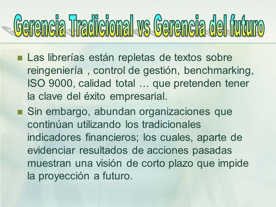 Gerencia Tradicional vs Gerencia del futuro