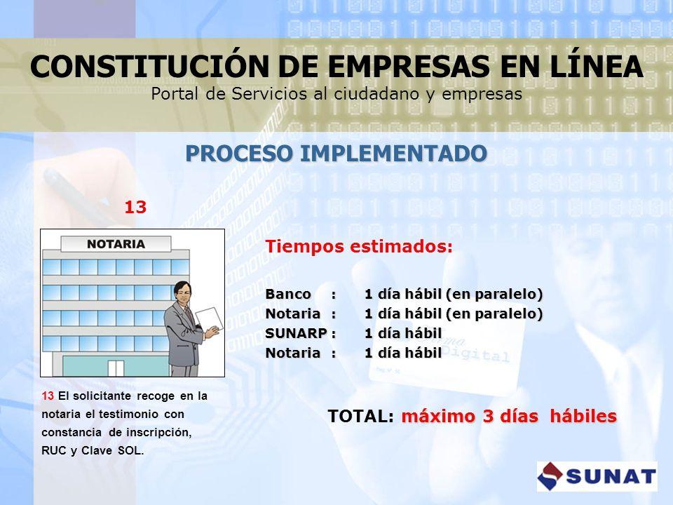 CONSTITUCIÓN DE EMPRESAS EN LÍNEA