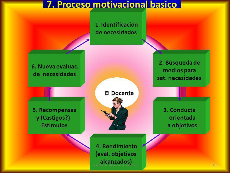7. Proceso motivacional basico