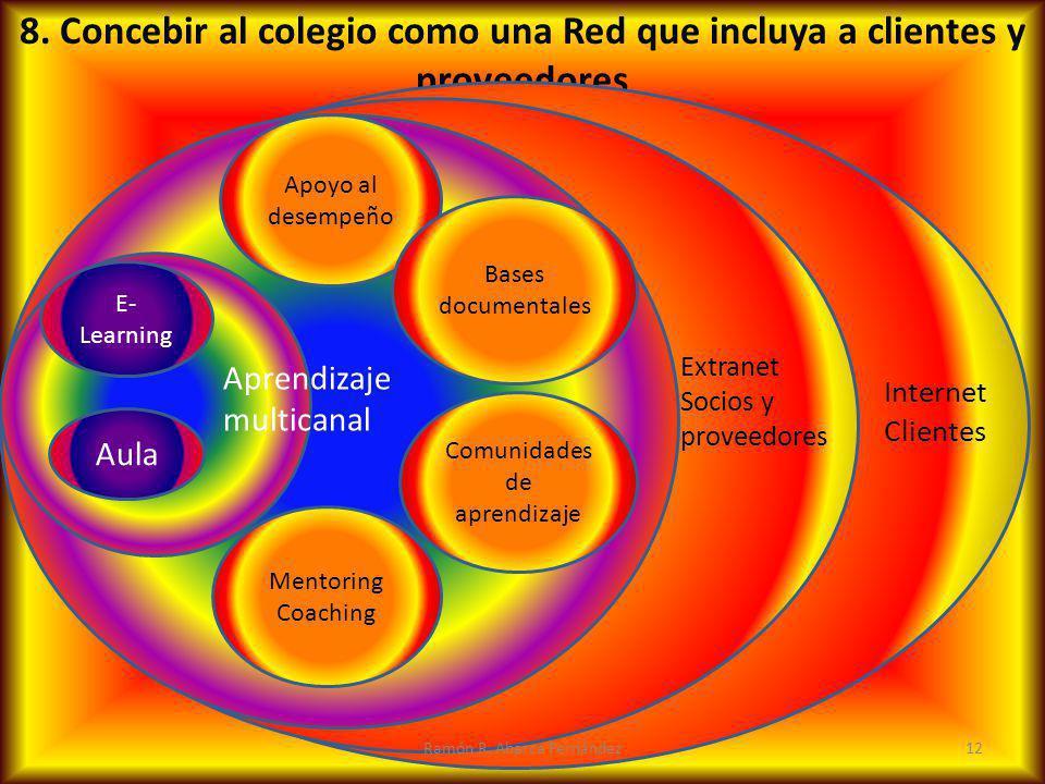 8. Concebir al colegio como una Red que incluya a clientes y proveedores