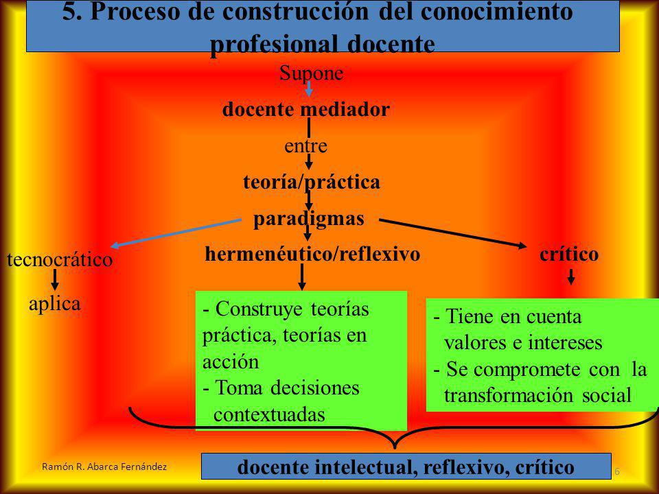 5. Proceso de construcción del conocimiento profesional docente