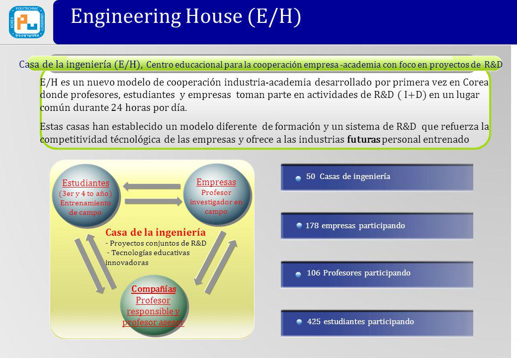 Engineering House (E/H)