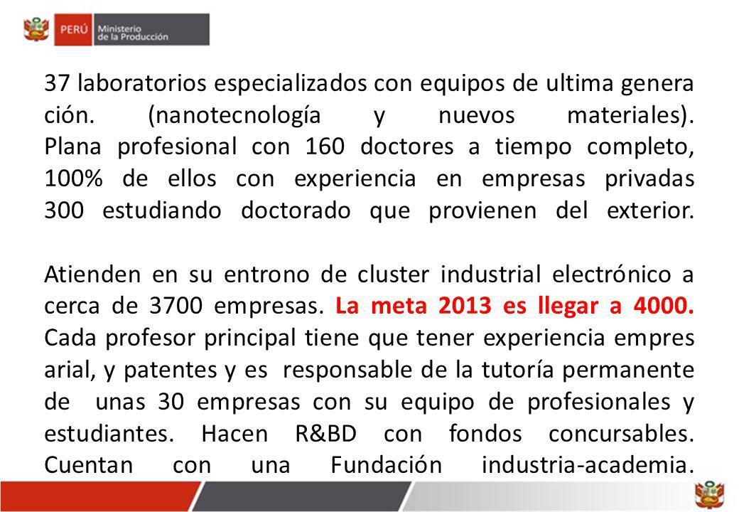 37 laboratorios especializados con equipos de ultima generación