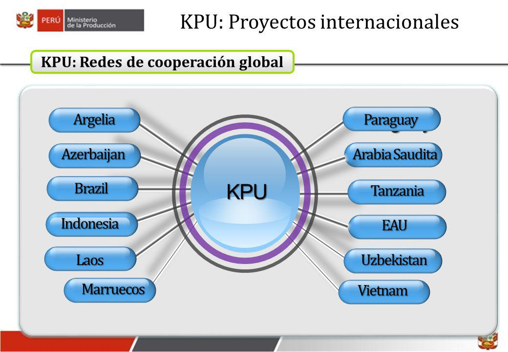 KPU: Redes de cooperación global