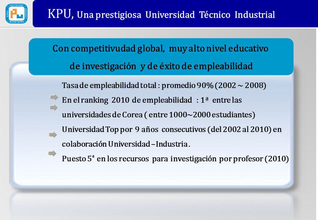 KPU, Una prestigiosa Universidad Técnico Industrial