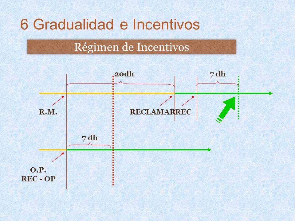 6 Gradualidad e Incentivos