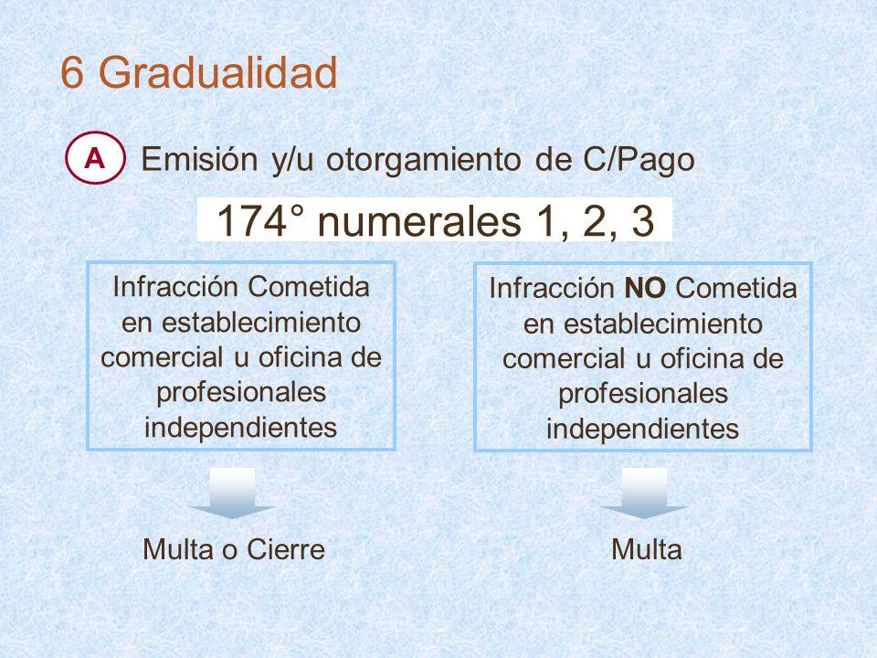 6 Gradualidad 174° numerales 1, 2, 3