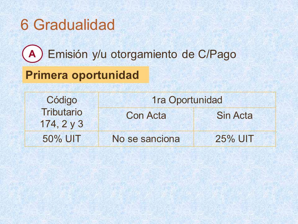 6 Gradualidad Emisión y/u otorgamiento de C/Pago Primera oportunidad A