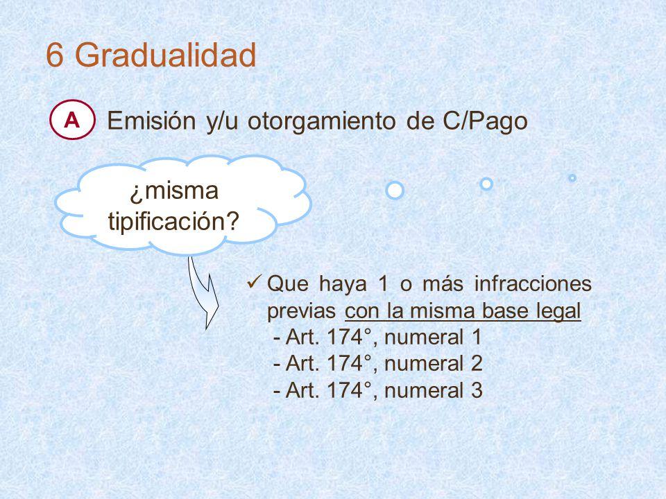6 Gradualidad Emisión y/u otorgamiento de C/Pago ¿misma tipificación
