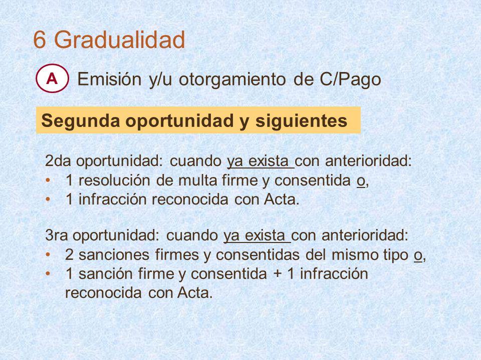6 Gradualidad Emisión y/u otorgamiento de C/Pago