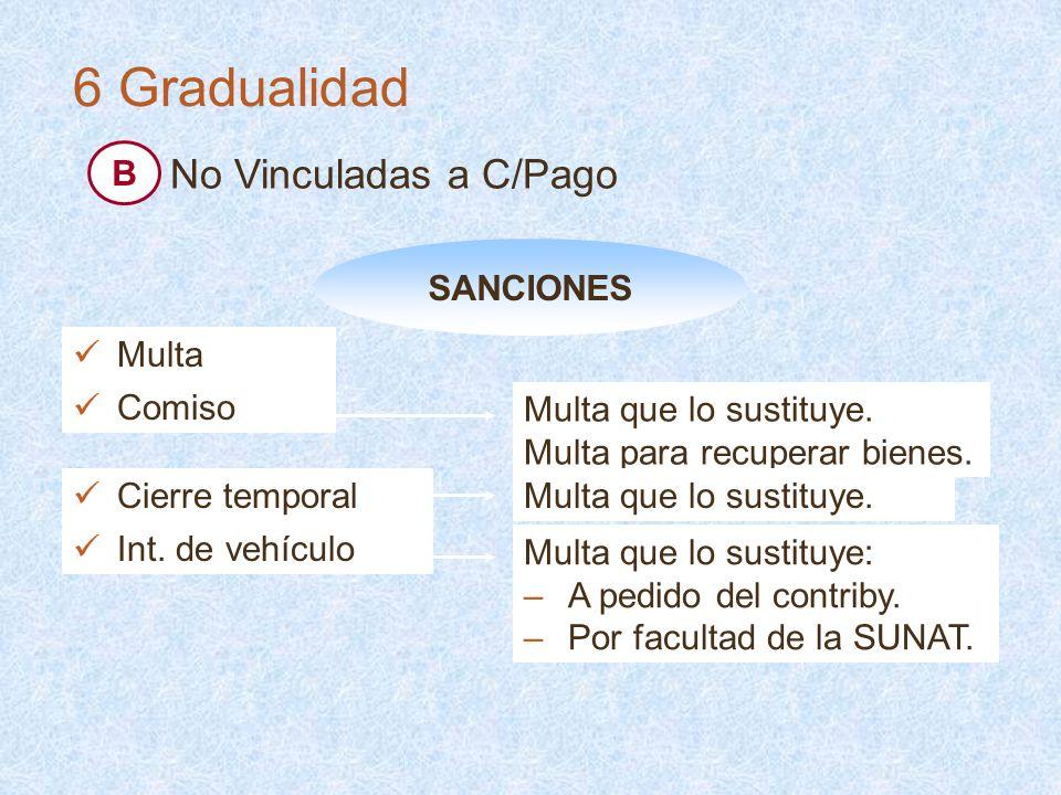 6 Gradualidad No Vinculadas a C/Pago B SANCIONES Multa Comiso