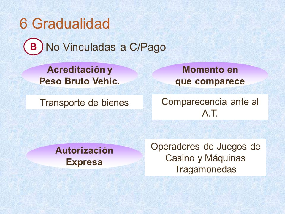 6 Gradualidad No Vinculadas a C/Pago B Acreditación y