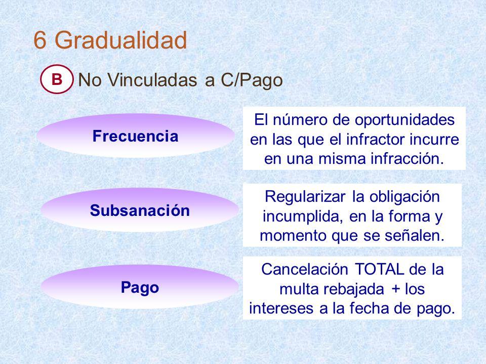 6 Gradualidad No Vinculadas a C/Pago B
