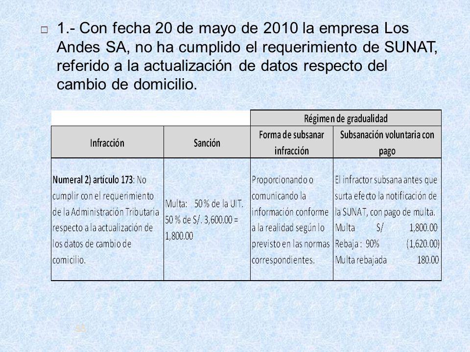 1.- Con fecha 20 de mayo de 2010 la empresa Los Andes SA, no ha cumplido el requerimiento de SUNAT, referido a la actualización de datos respecto del cambio de domicilio.