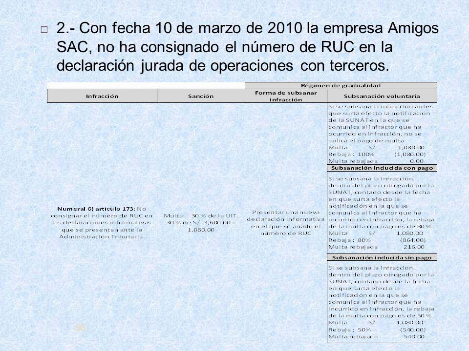 2.- Con fecha 10 de marzo de 2010 la empresa Amigos SAC, no ha consignado el número de RUC en la declaración jurada de operaciones con terceros.