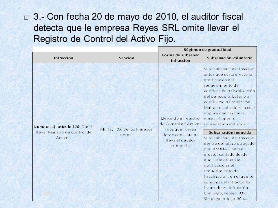 3.- Con fecha 20 de mayo de 2010, el auditor fiscal detecta que le empresa Reyes SRL omite llevar el Registro de Control del Activo Fijo.