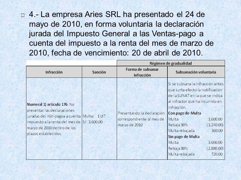 4.- La empresa Aries SRL ha presentado el 24 de mayo de 2010, en forma voluntaria la declaración jurada del Impuesto General a las Ventas-pago a cuenta del impuesto a la renta del mes de marzo de 2010, fecha de vencimiento: 20 de abril de 2010.