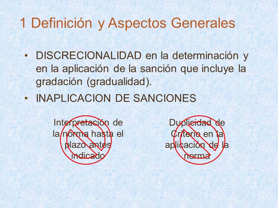 1 Definición y Aspectos Generales