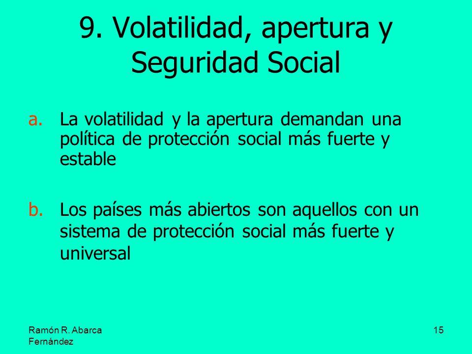 9. Volatilidad, apertura y Seguridad Social