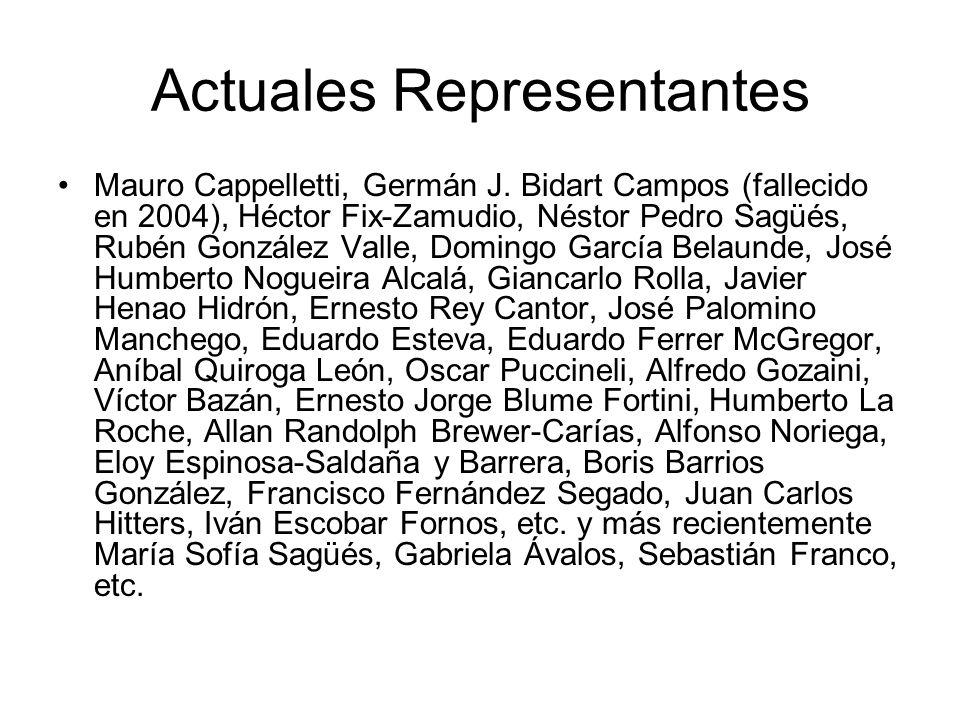 Actuales Representantes