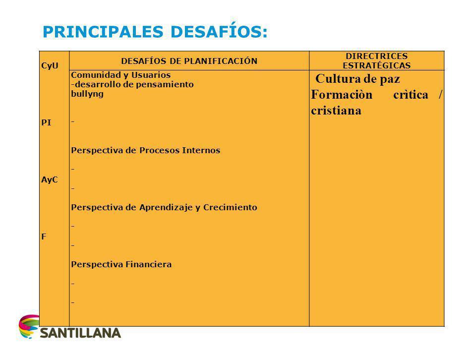 PRINCIPALES DESAFÍOS: