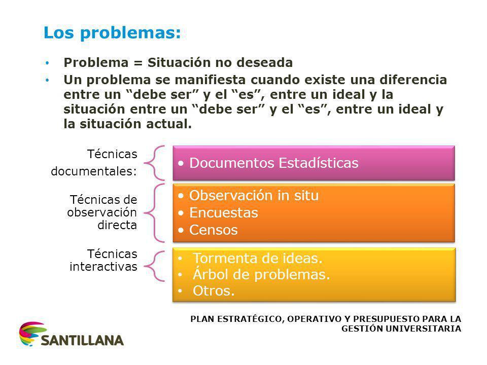Los problemas: Documentos Estadísticas Observación in situ Encuestas