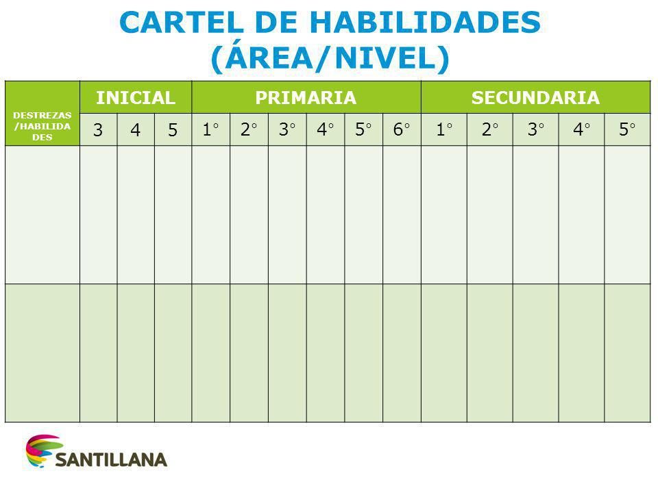 CARTEL DE HABILIDADES (ÁREA/NIVEL)