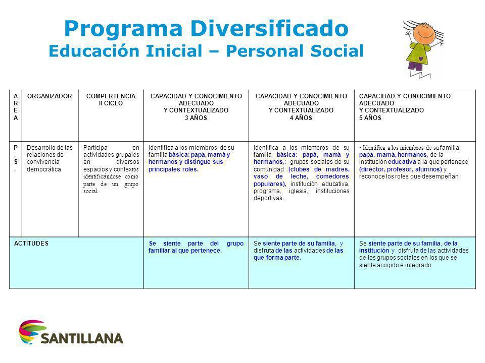 Programa Diversificado Educación Inicial – Personal Social