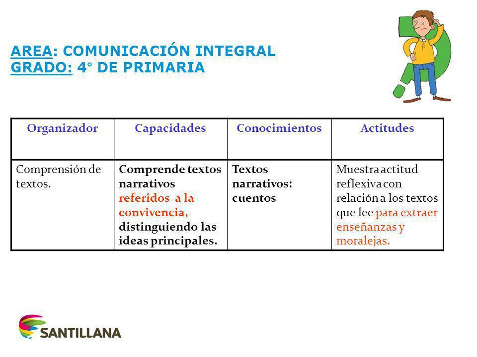 AREA: COMUNICACIÓN INTEGRAL GRADO: 4° DE PRIMARIA