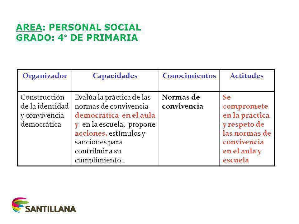 AREA: PERSONAL SOCIAL GRADO: 4° DE PRIMARIA