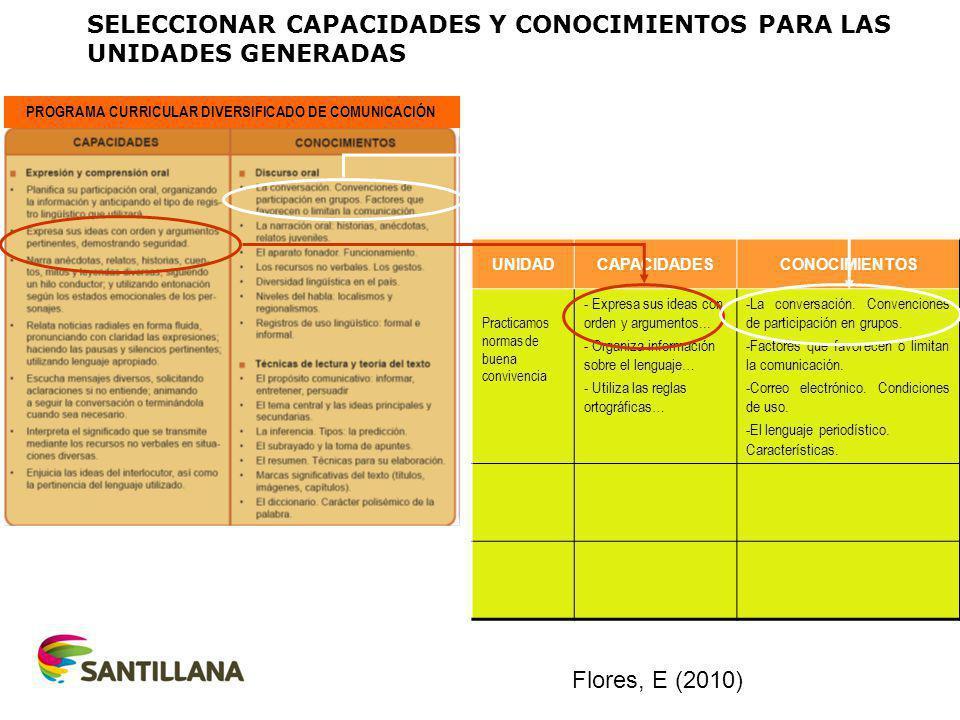 SELECCIONAR CAPACIDADES Y CONOCIMIENTOS PARA LAS UNIDADES GENERADAS