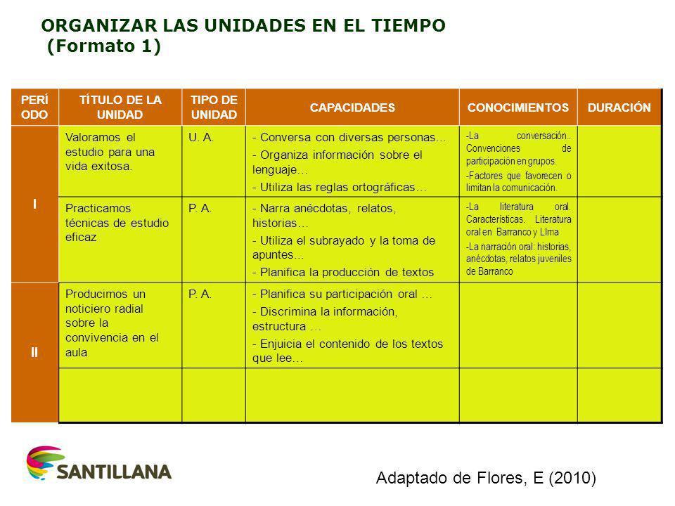 ORGANIZAR LAS UNIDADES EN EL TIEMPO (Formato 1)