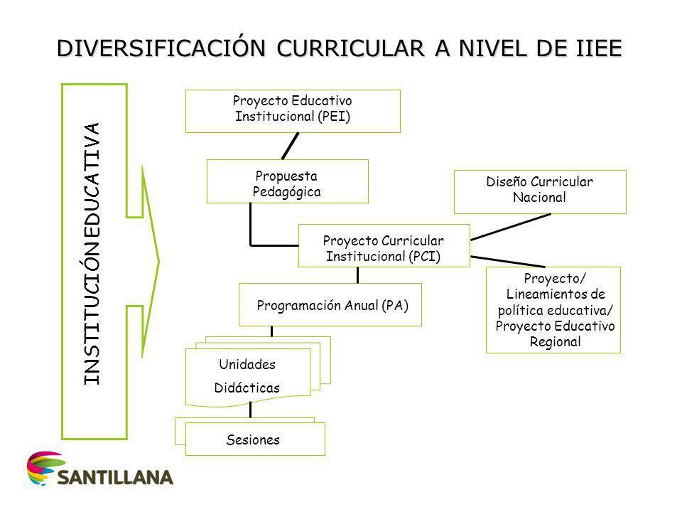 DIVERSIFICACIÓN CURRICULAR A NIVEL DE IIEE