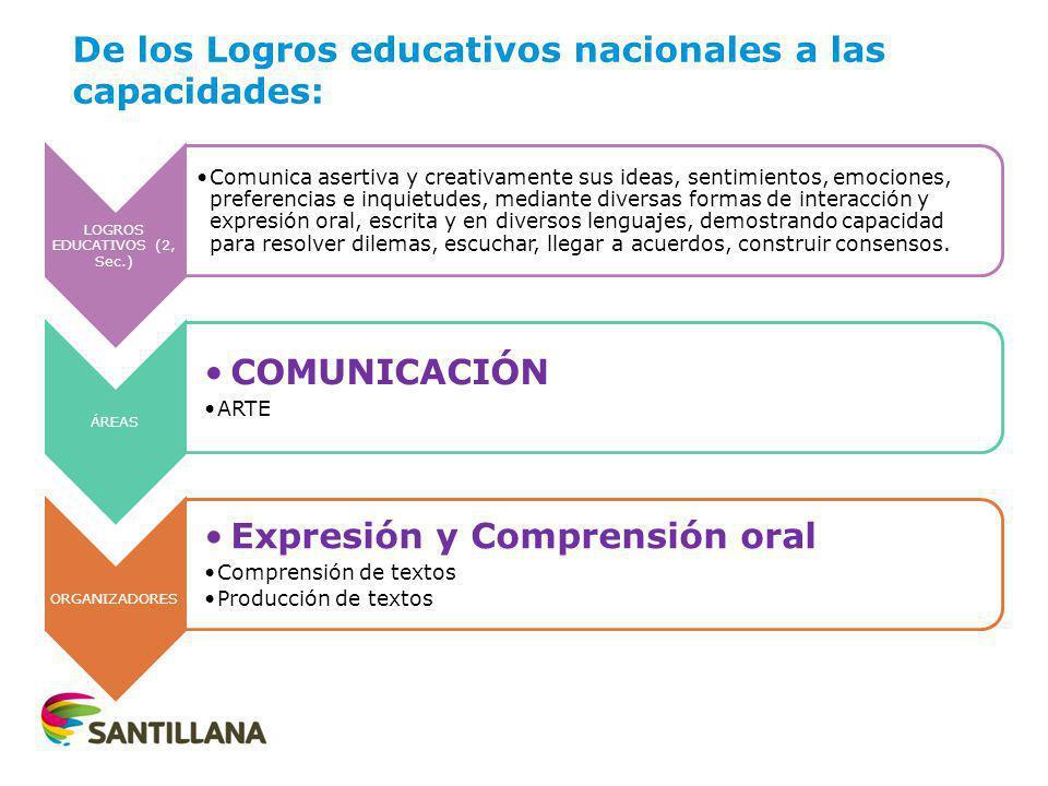 De los Logros educativos nacionales a las capacidades:
