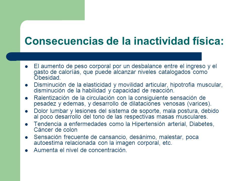 Consecuencias de la inactividad física: