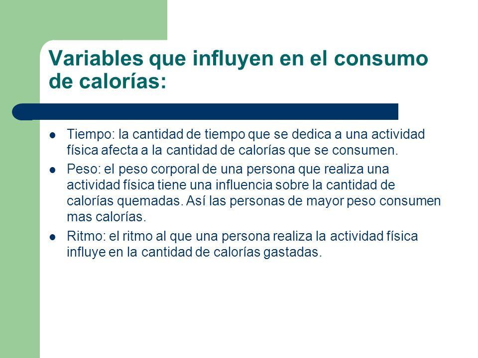 Variables que influyen en el consumo de calorías: