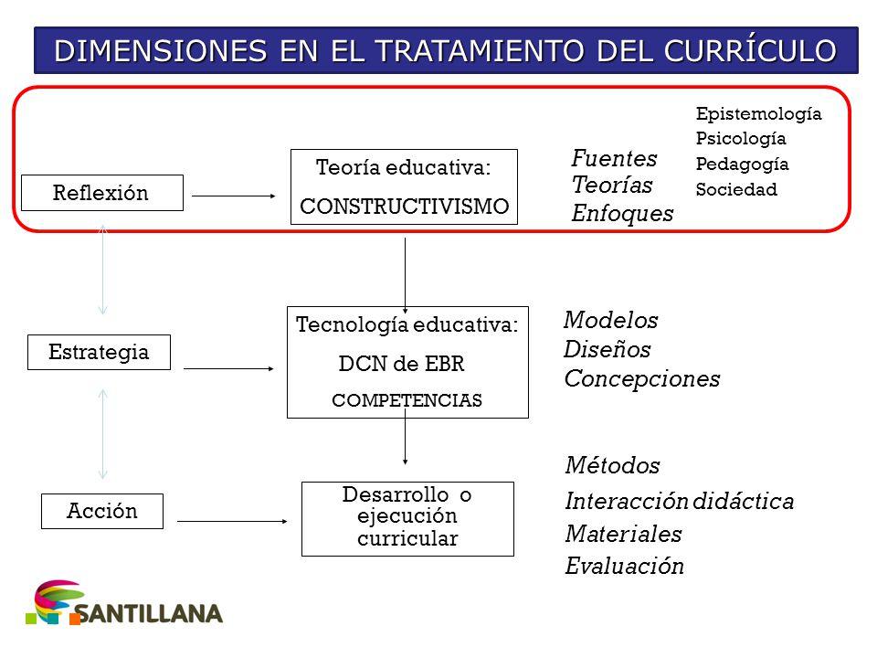 DIMENSIONES EN EL TRATAMIENTO DEL CURRÍCULO