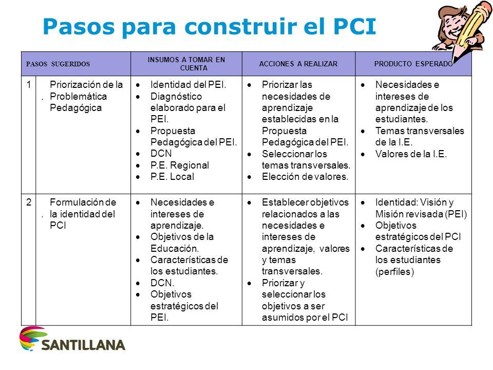 Pasos para construir el PCI