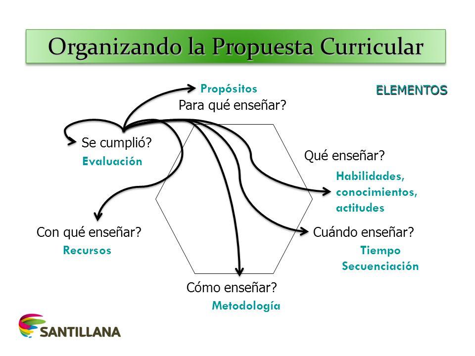 Organizando la Propuesta Curricular
