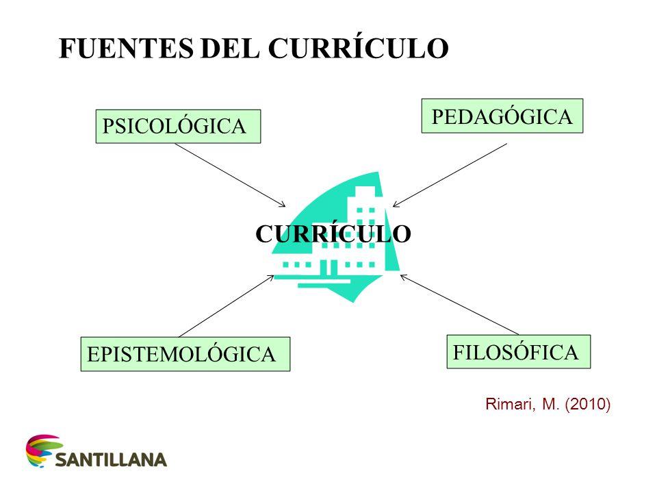 FUENTES DEL CURRÍCULO CURRÍCULO PSICOLÓGICA EPISTEMOLÓGICA FILOSÓFICA