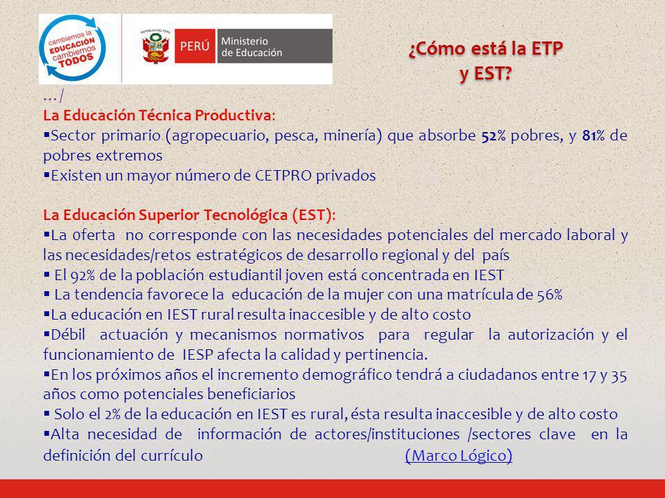 ¿Cómo está la ETP y EST …/ La Educación Técnica Productiva: