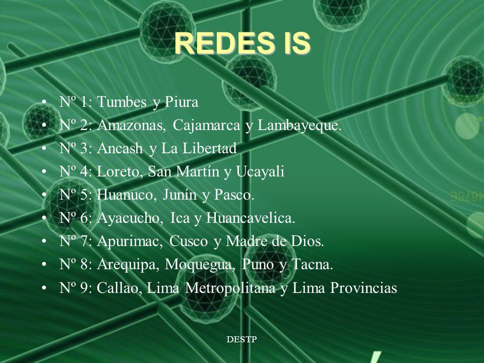 REDES IS Nº 1: Tumbes y Piura Nº 2: Amazonas, Cajamarca y Lambayeque.